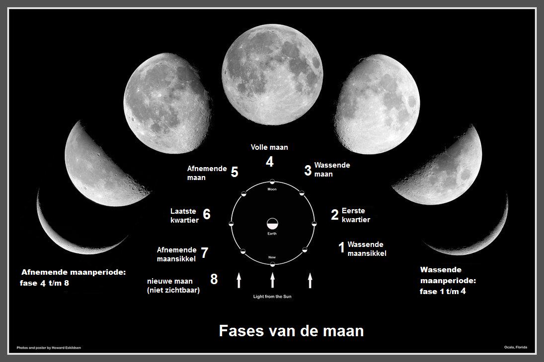 Nieuwe Maan 6 mei